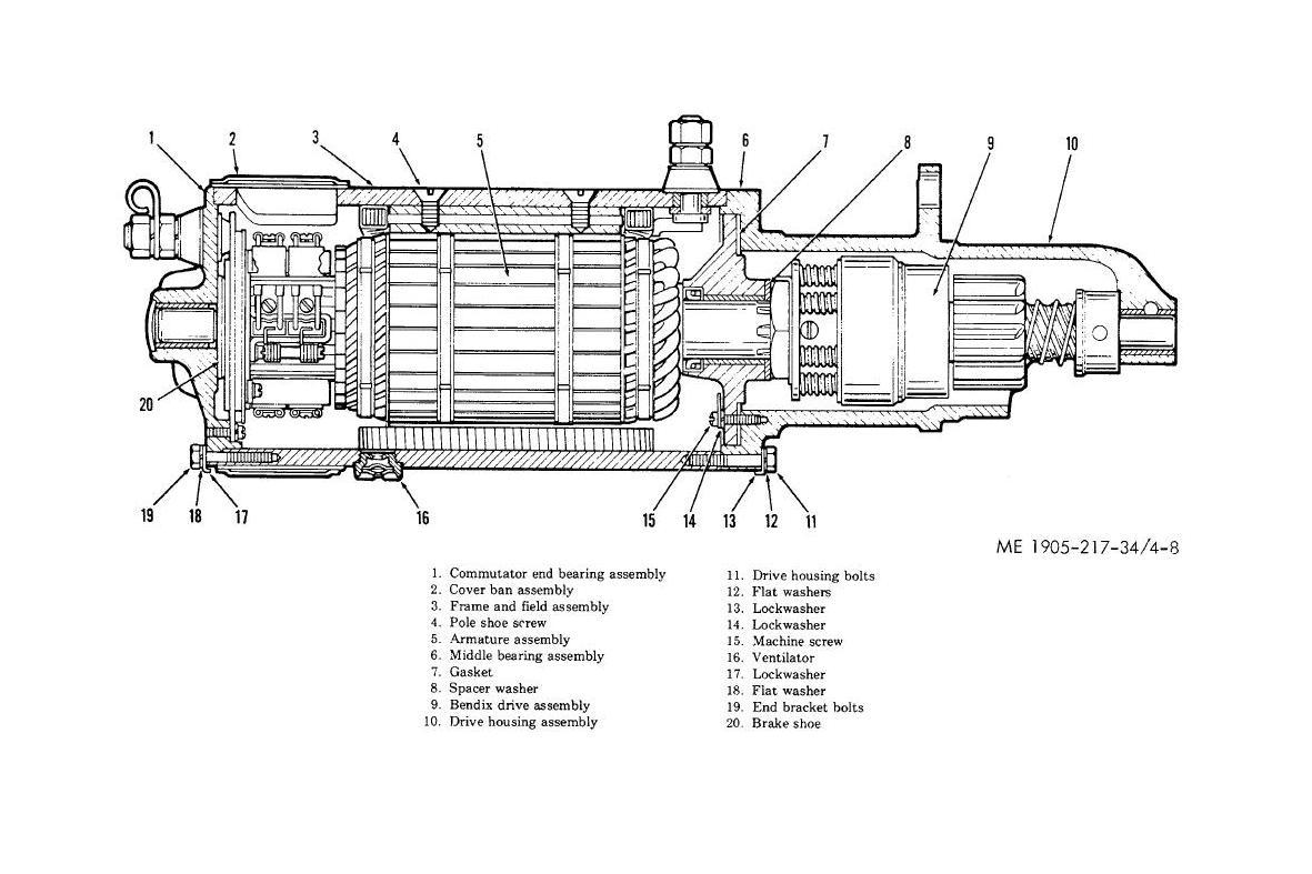 Subaru Outback Manual Transmission Diagram Wiring Master Drivetrain Awd System Fully Explained Imageresizertool Com 2004 Problems